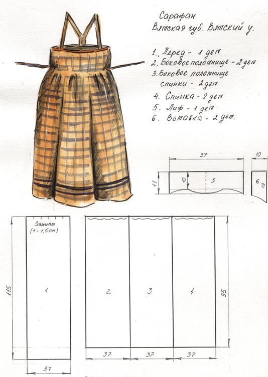 сшить сарафан девочке выкройки - Выкройки одежды для детей и взрослых.
